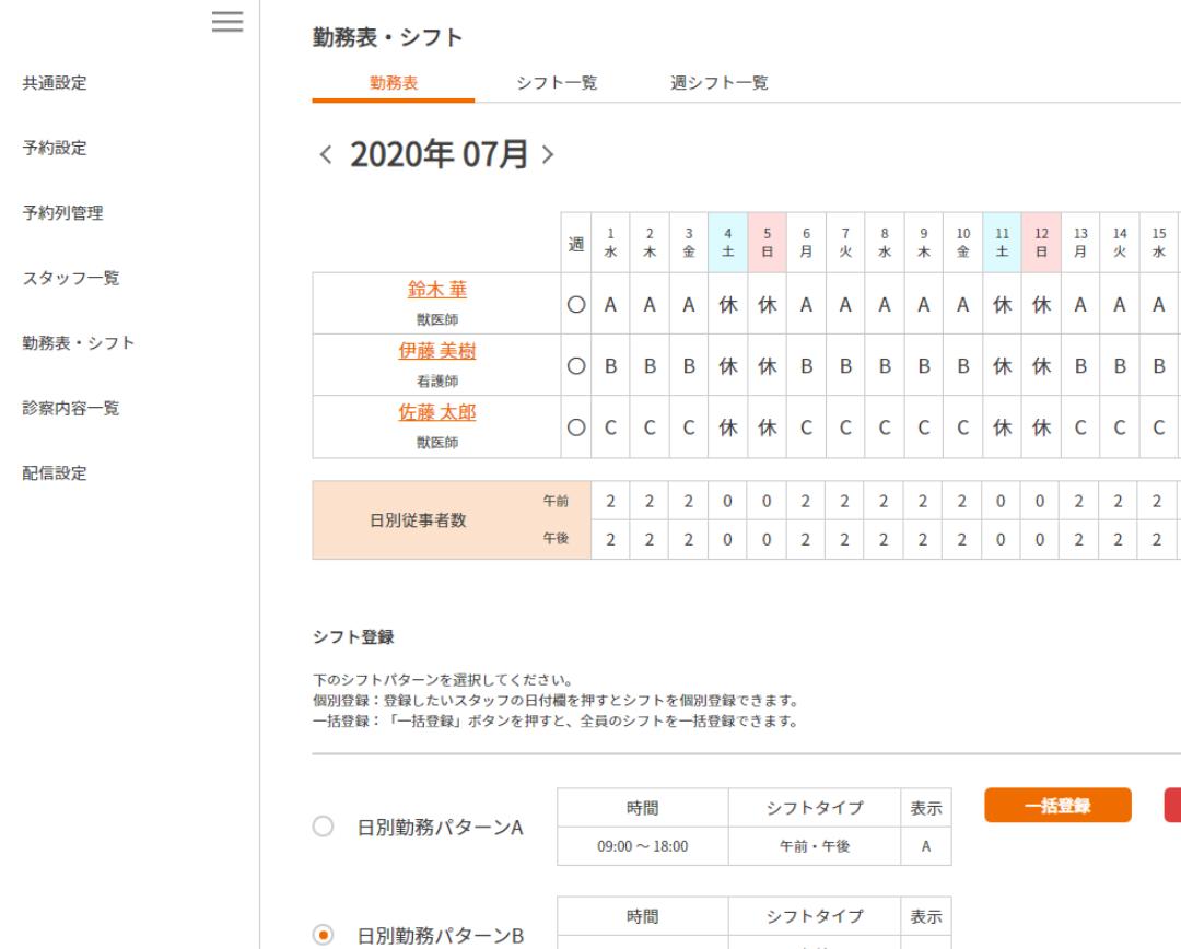 シフト表のイメージ図